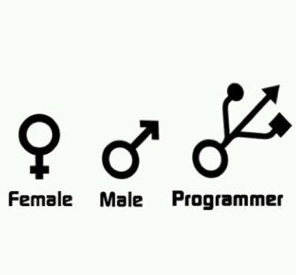Female Male